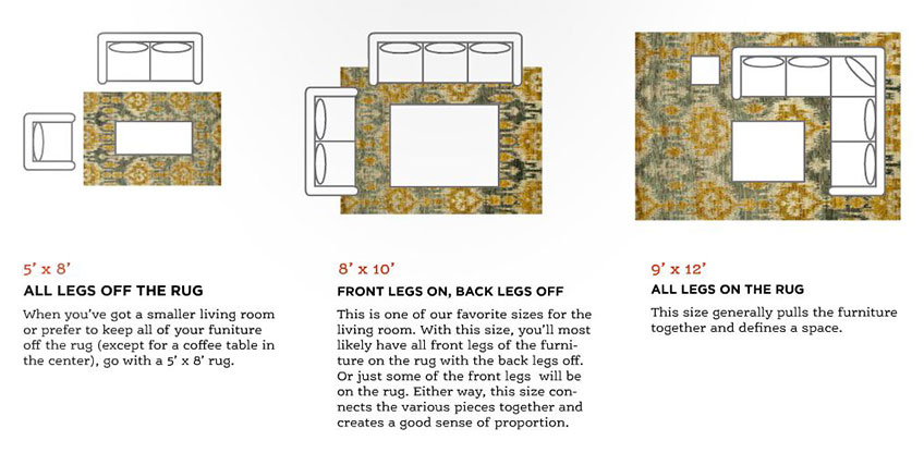 Loloi Rug Sizes | Choosing Area Rug