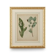 Chelsea House Wall Decor Cottage Florals IV