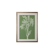 Chelsea House Wall Decor Tableau In Sage II 386500